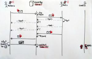 Netzkwerke - Informatik im Alltag